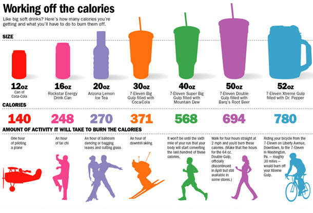 calorieën hardlopen berekenen